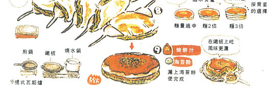 H家的廣島燒製作方法